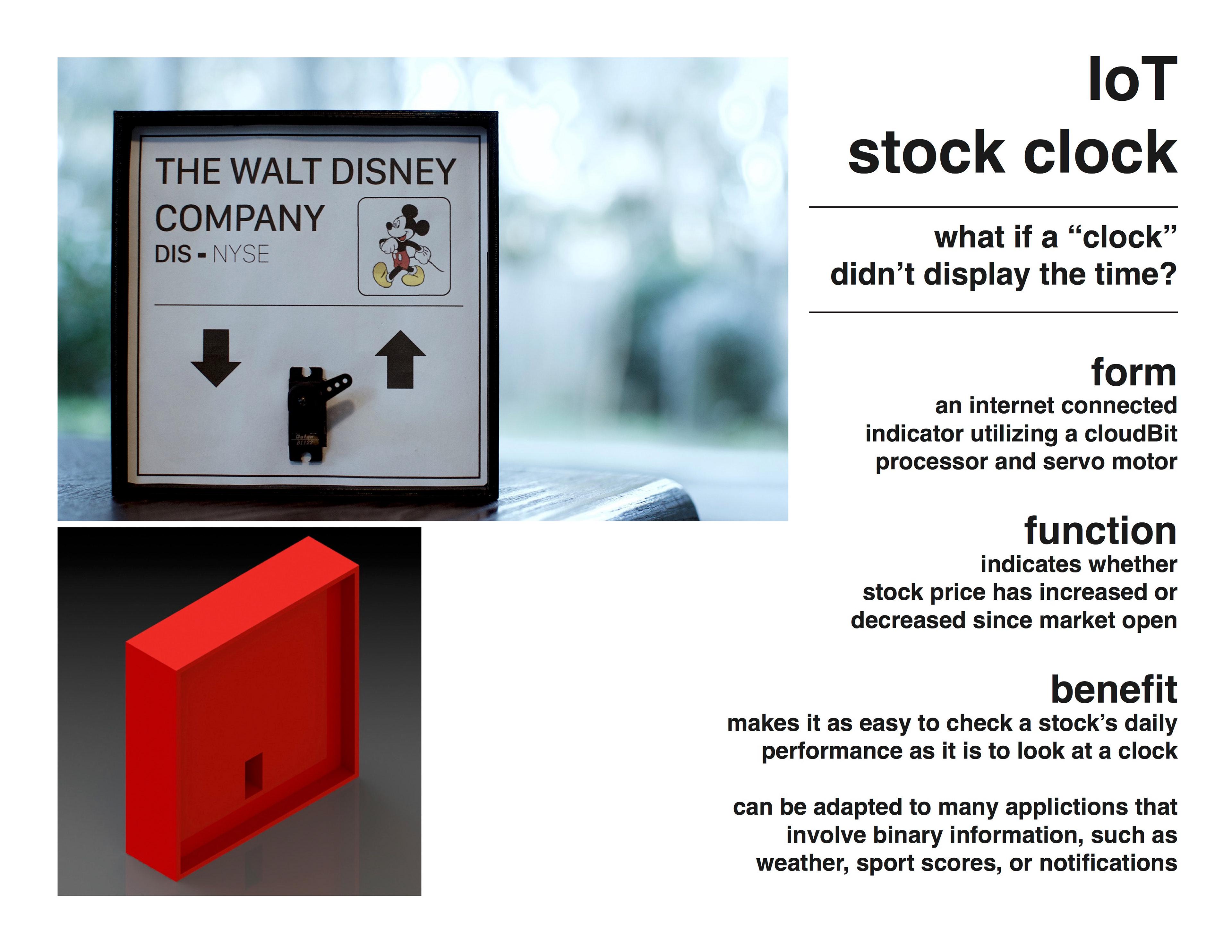 John kiernan lewis iot stock clock iot stock clock biocorpaavc Choice Image
