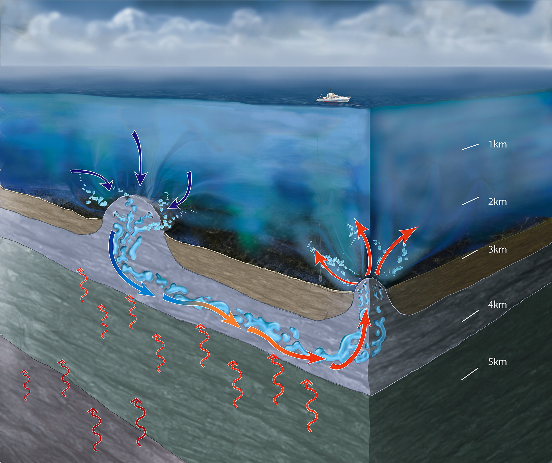 underwater volcano science project