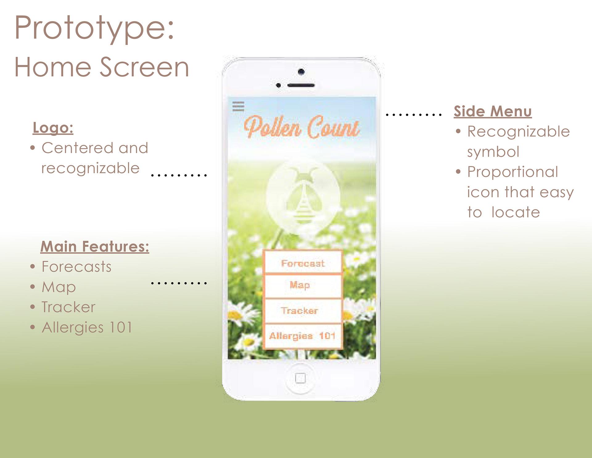 Leticia Vasquez - Pollen Count App Prototype