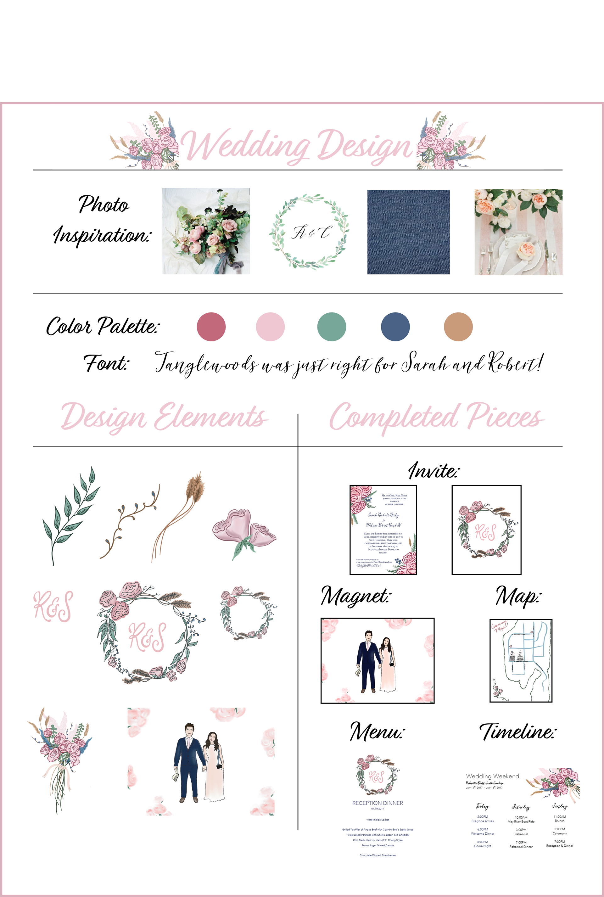 Suzanna Stapler - Wedding Design Form