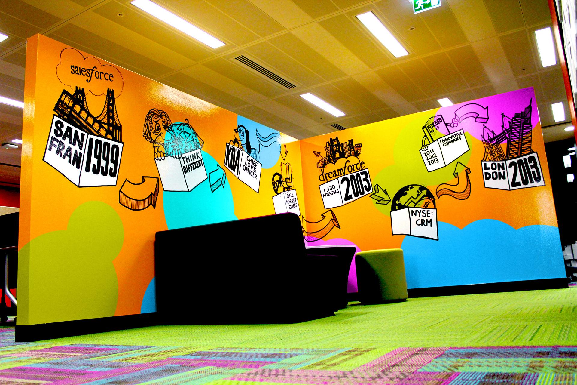 Soulful Creative - Salesforce London Office Feature Wall