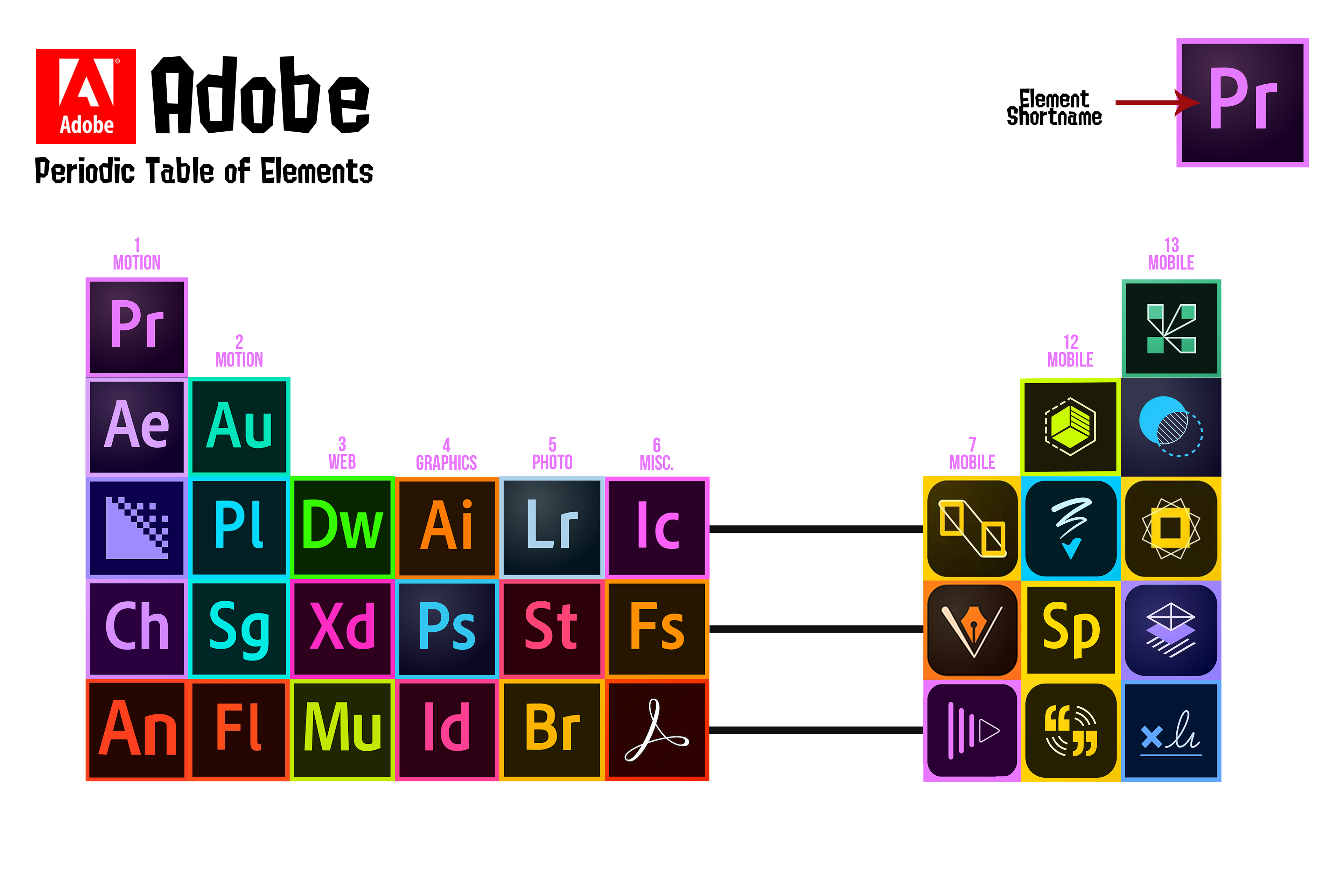 Web element periodic table image collections periodic table images ch periodic table image collections periodic table images zac delane adobe periodic table gamestrikefo image collections gamestrikefo Images