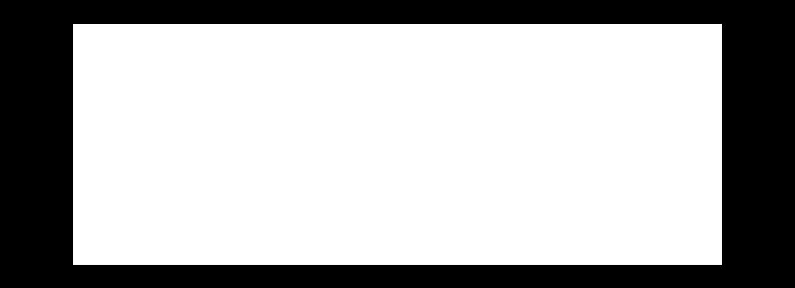 gulinworx:photographics