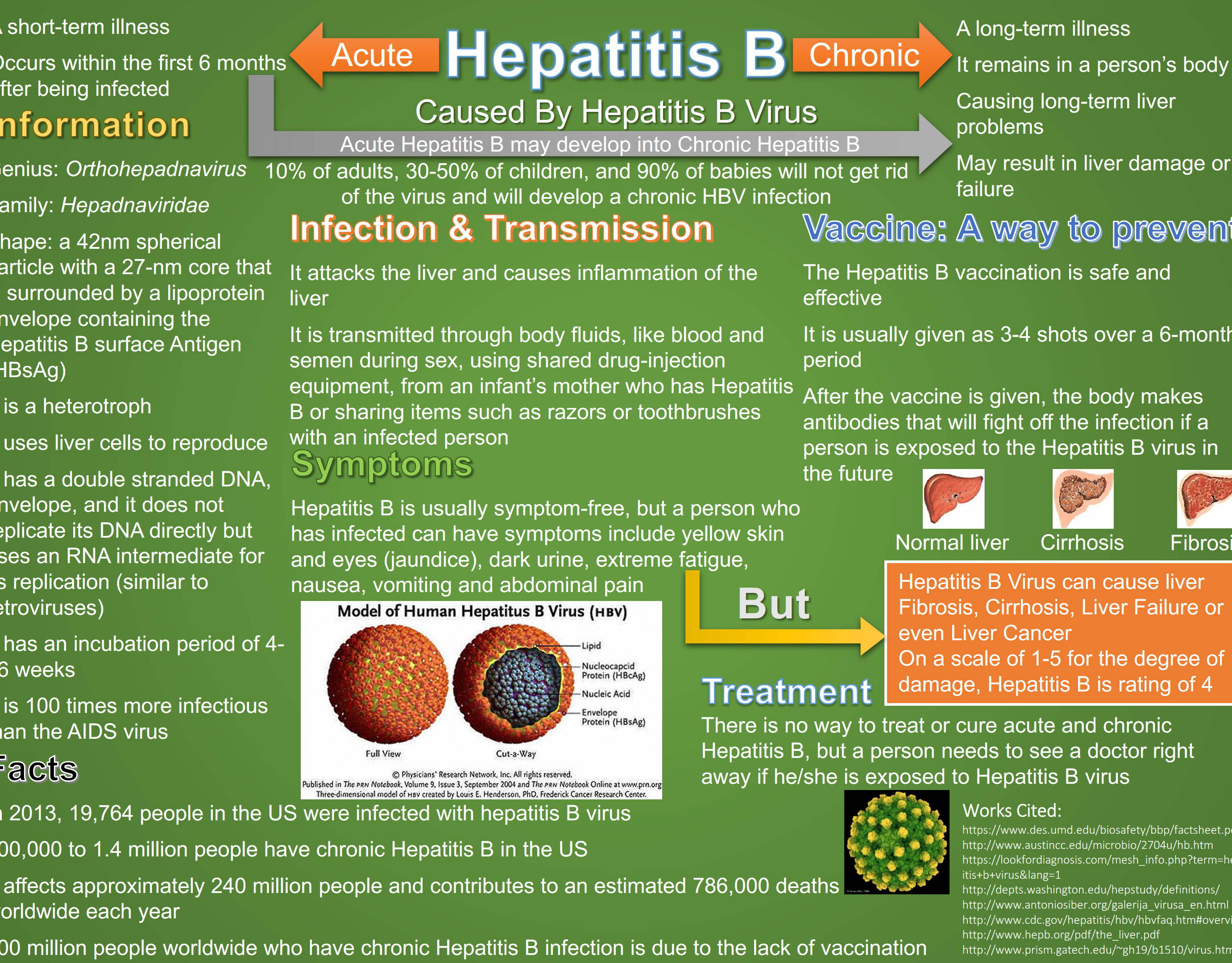 Agente delta (hepatitis D) MedlinePlus enciclopedia m dica