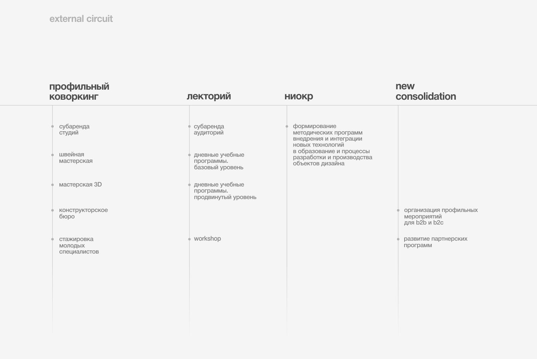 Radmir Volk — Brand Designer - Project studios. YICC