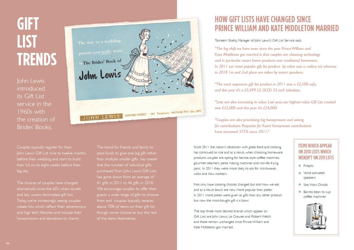 Chris Walker John Lewis Wedding Trends Report