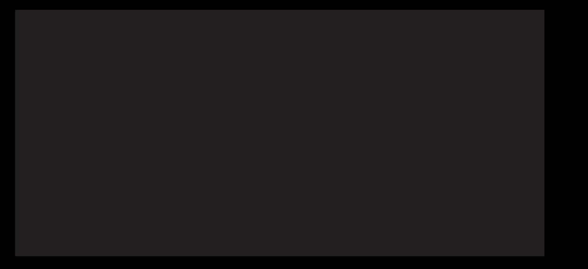 Inspirations By Kara