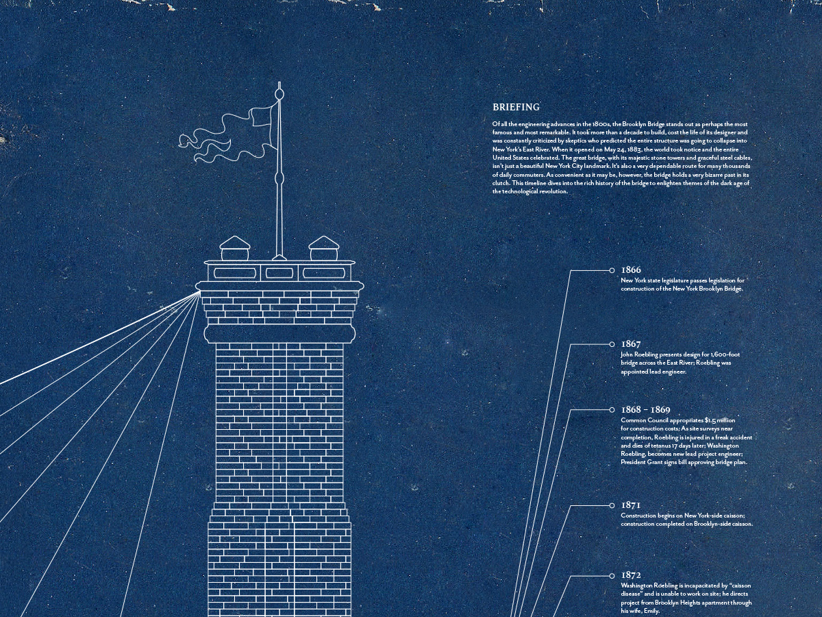 Charlie francis designer information designthe brooklyn bridge the poster resembles a classic construction document or blueprint of the bridge and calls to attention the historic impact this landmark had on society malvernweather Gallery
