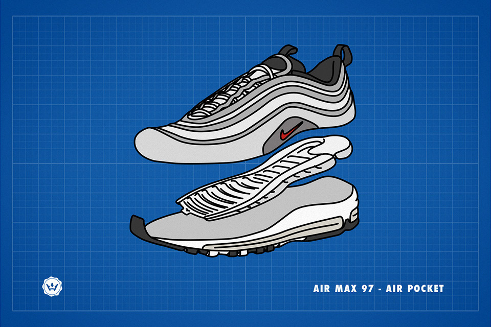 Dan Freebairn - Anatomy of Nike Air Max | Highsnobiety