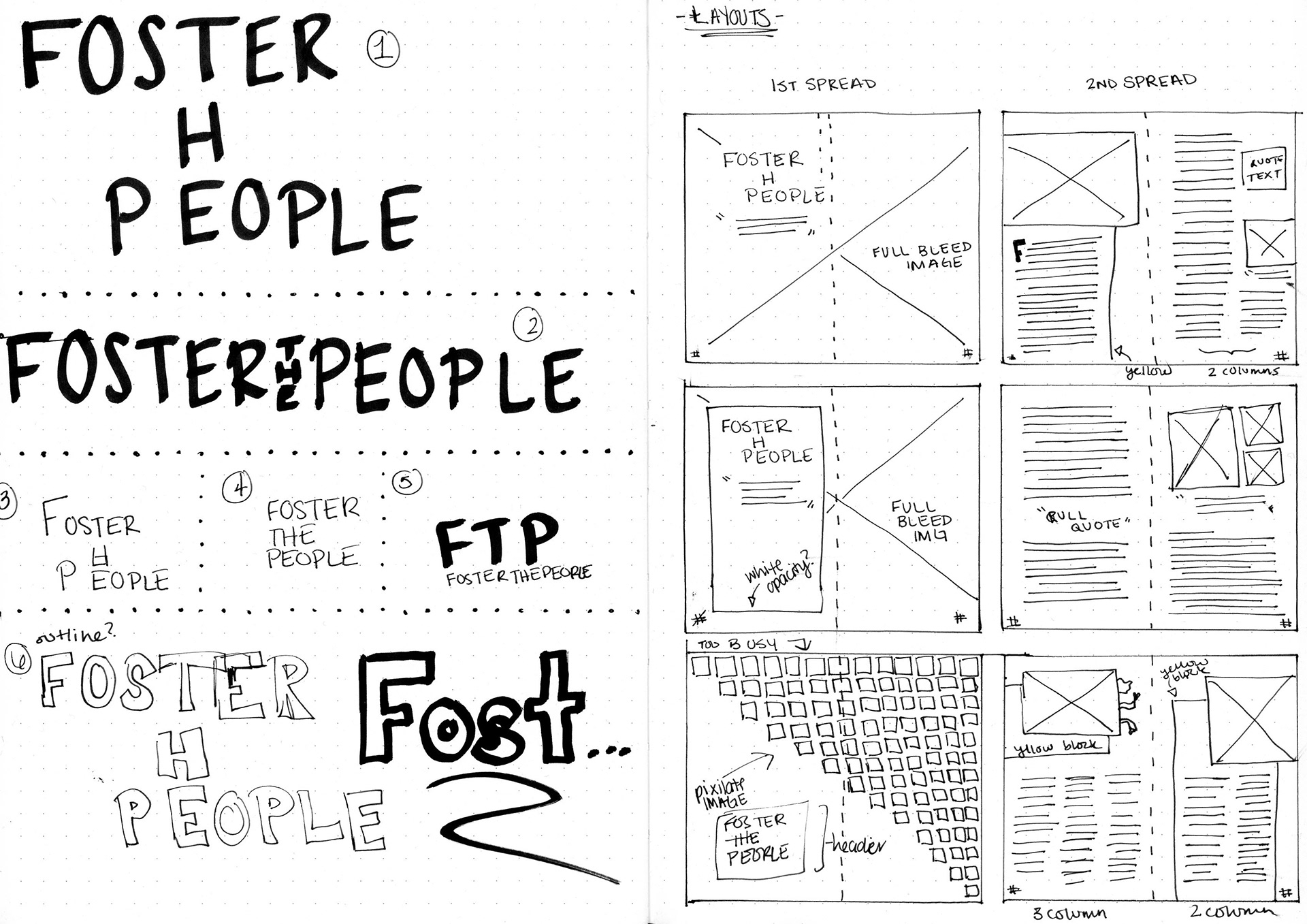 Sam eberle magazine spreads school project for type image class a magazine spread focussed on music and the band foster the people ccuart Choice Image