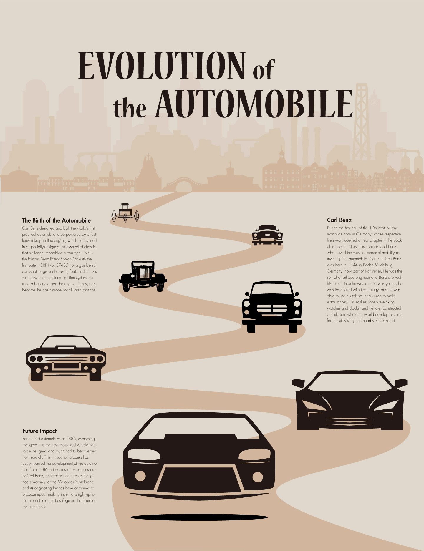 the evolution of the automobile Find out more about the history of automobile history, including videos,  interesting articles, pictures, historical features and more get all the facts on.