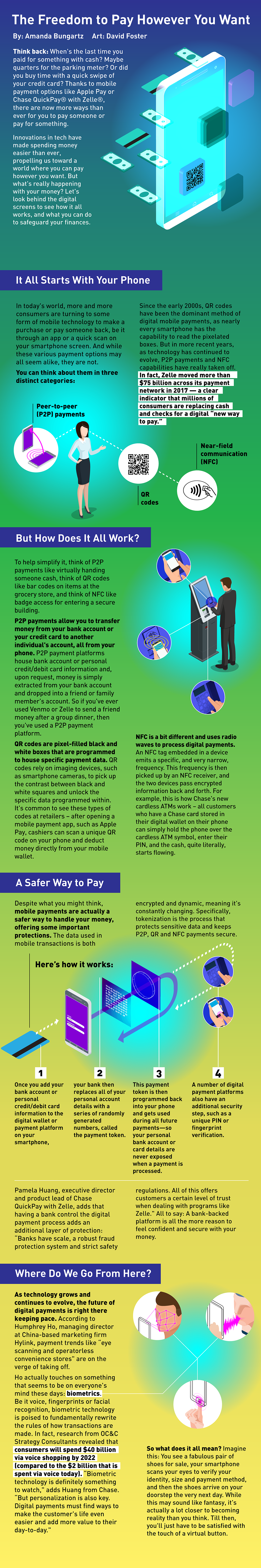 David Foster Graphics - The Freedom To Pay However You Want
